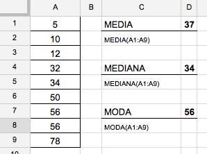 Calcular La Moda Con Excel Calcular Número Más Repetido