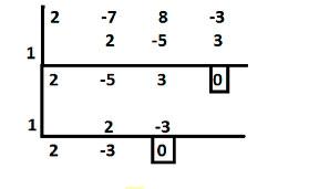 Divisiones por Ruffini