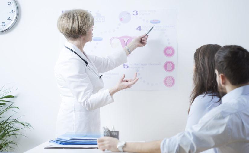 Tipos de tratamientos de fertilidad